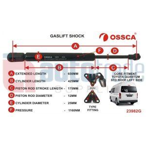 GASLIFT (650mm-1160nm)