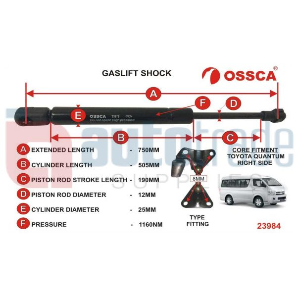 GASLIFT (750mm-1160nm)